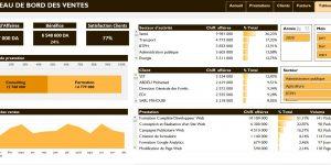 Facturation Automatisée + Tableau de Bord : Vente de prestations