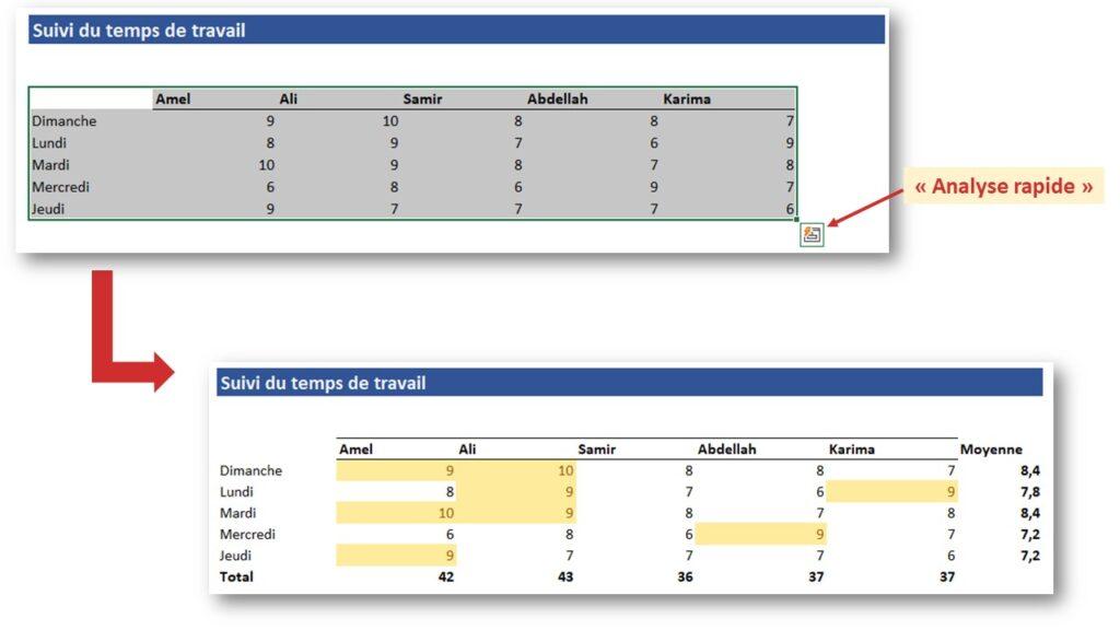 Analyse rapide des données avec Excel