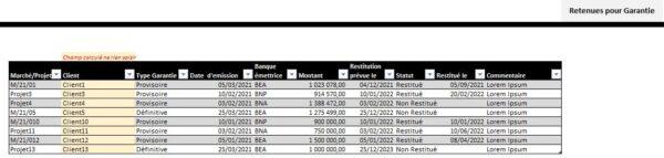 Tableau de Bord Gestion Commerciale pour le secteur du BTP