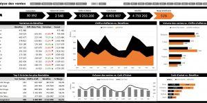Tableau de Suivi des Ventes sur Excel