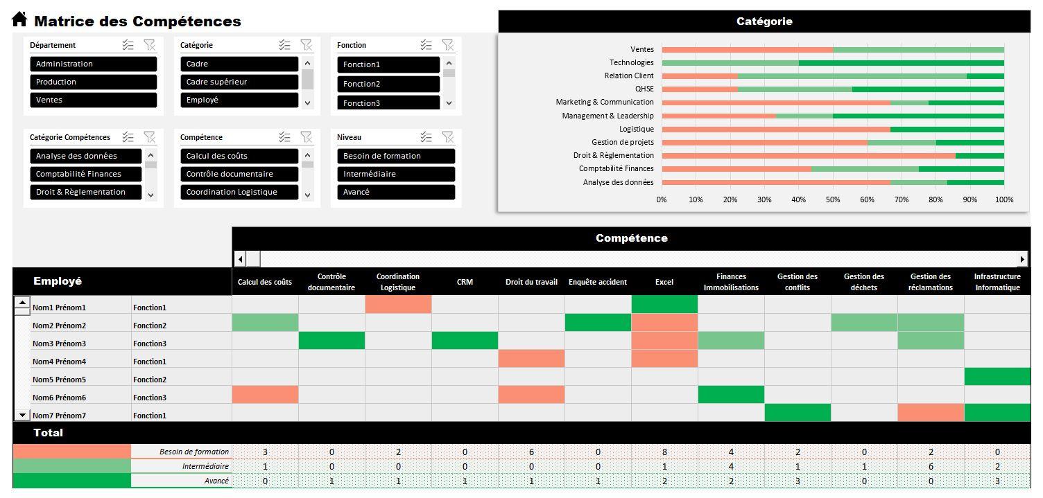 Outils RH - Matrice des Compétences